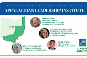 PRESS RELEASE:  ARC Announces Appalachian Leadership Institute Fellows